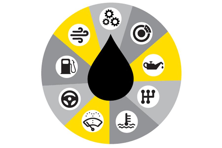 Los liquidos del coche que el taller debe vigilar y el cliente conocer